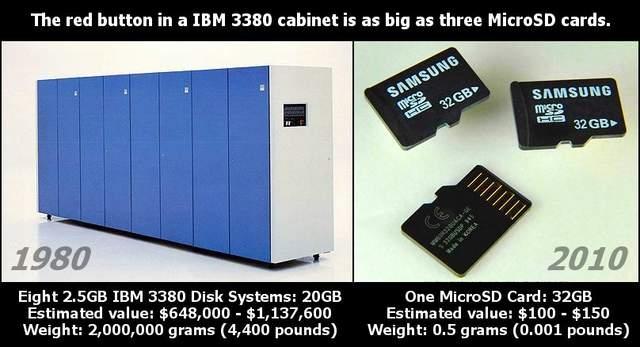 1980_vs_2010_01.jpg