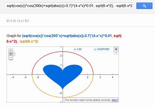 Graph_heart.jpg