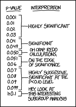 p_values.png