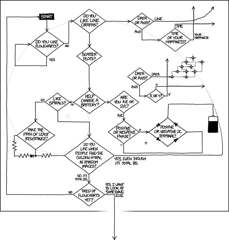 flowcharts.png