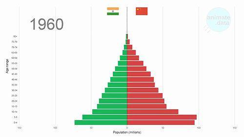 india_vs_china.jpg