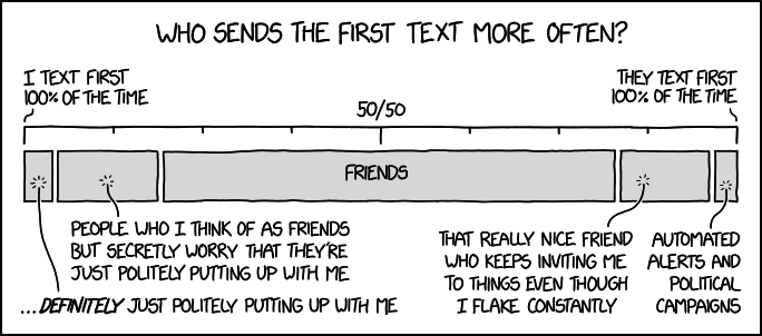 who_sends_the_first_text.png