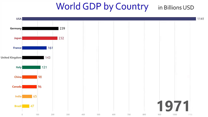 world_gdp.png