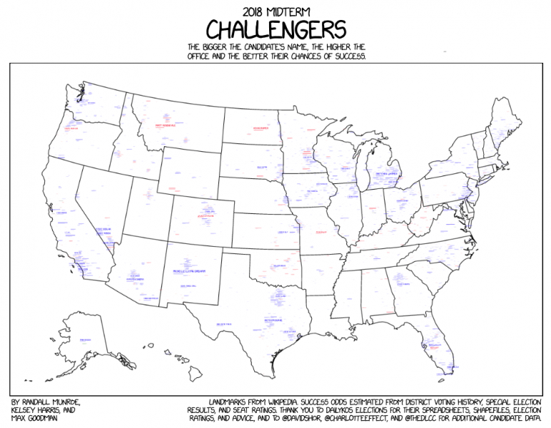 xkcd_challengers.png