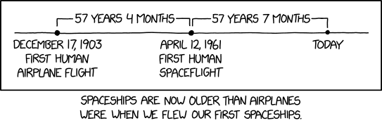 airplanes_and_spaceships.png