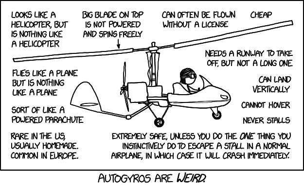 autogyros.png