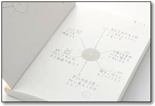 chronotebook