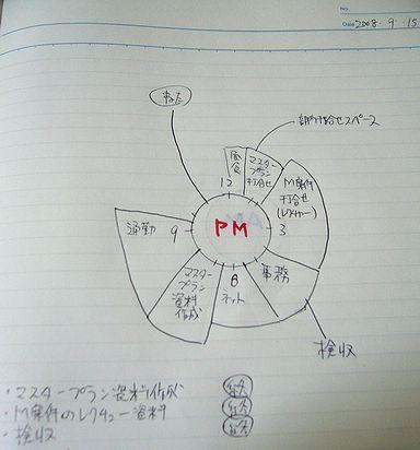 chronotebook風スケジュール表の完成