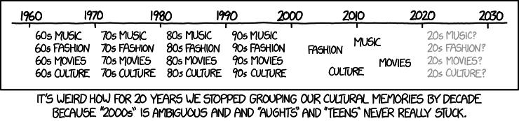 decades.png