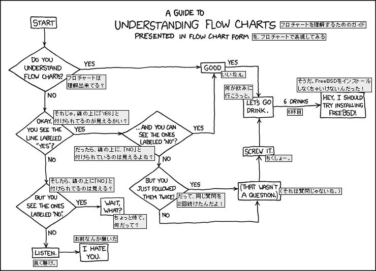 flow_charts_jp.png