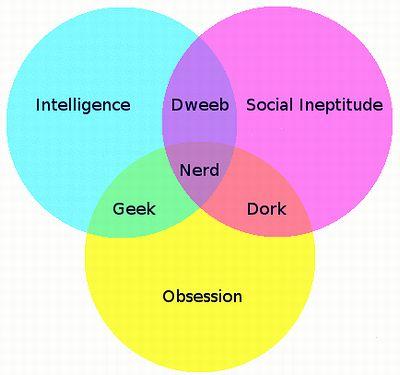 geek_nerd_dork.jpg