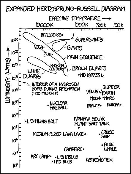 hertzsprung_russell_diagram.png