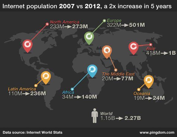 internet_population_01.jpg