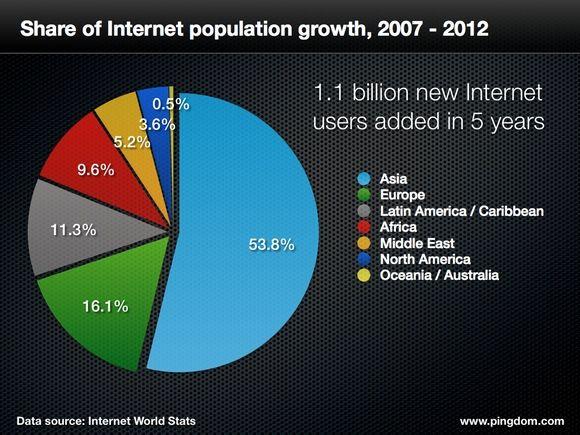 internet_population_02.jpg