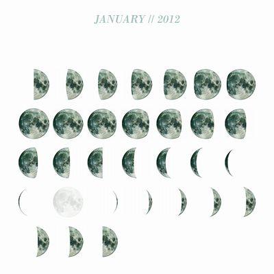 moon_phases_2012_02.jpg
