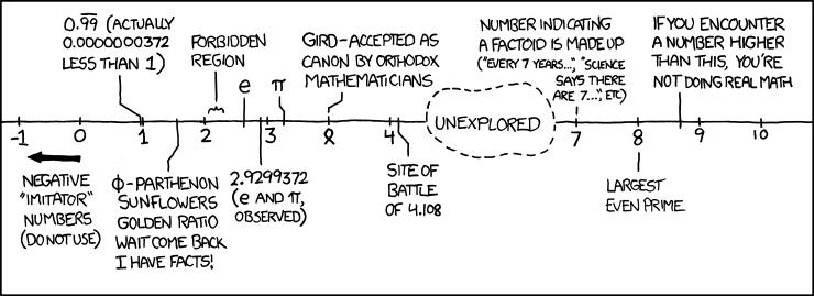 number_line.png