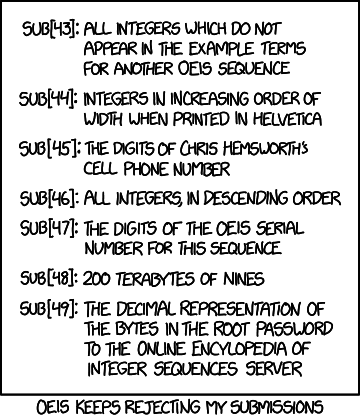 oeis_submissions.png