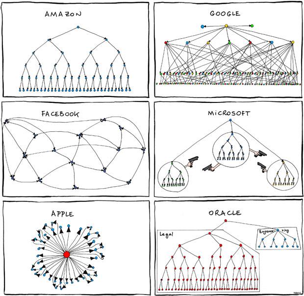 org-chart.jpg
