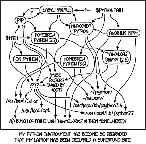 python_environment.png
