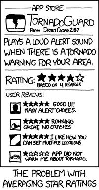 tornadoguard.png