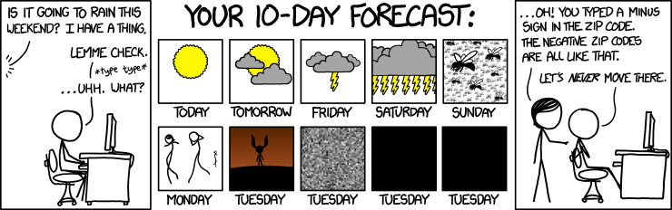 10_day_forecast.png