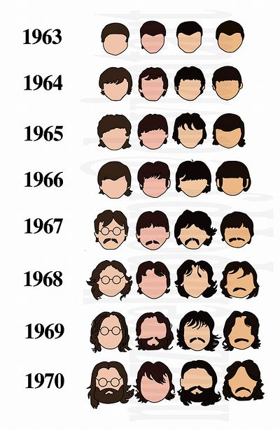 A_History_Of_The_Beatles.jpg