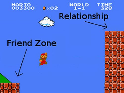Friend_zone_original.jpg