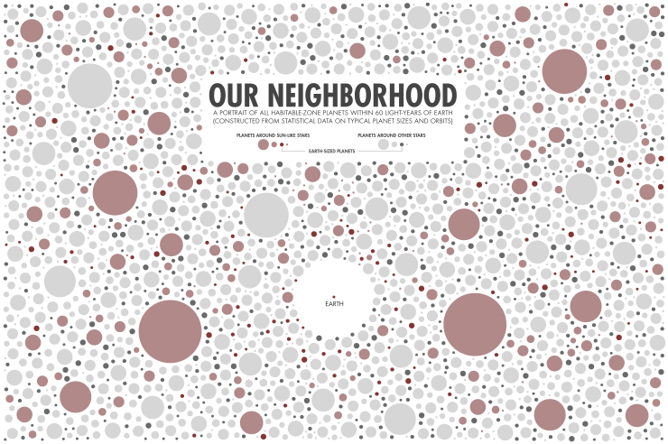 exoplanet_neighborhood.png