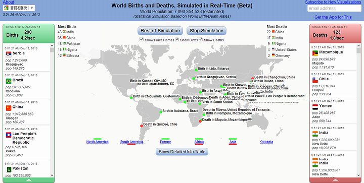 World_Births_and_Deaths.jpg