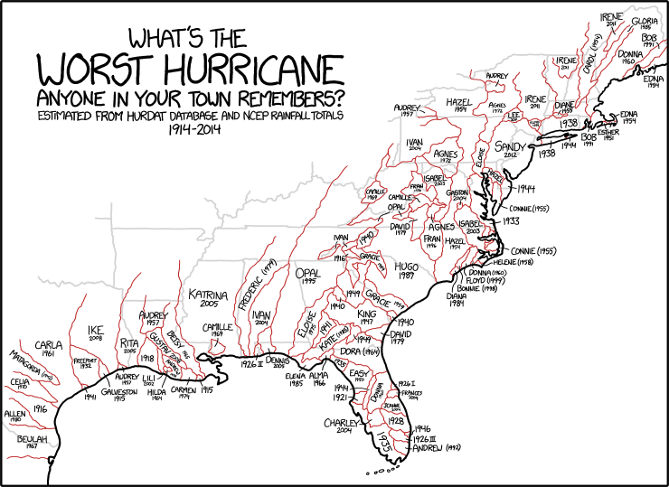 worst_hurricane.png