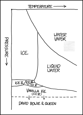 water_phase_diagram.png