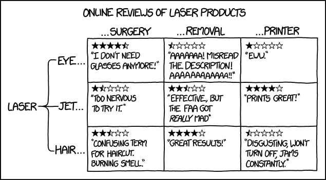 laser_products.png