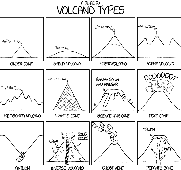 volcano_types.png
