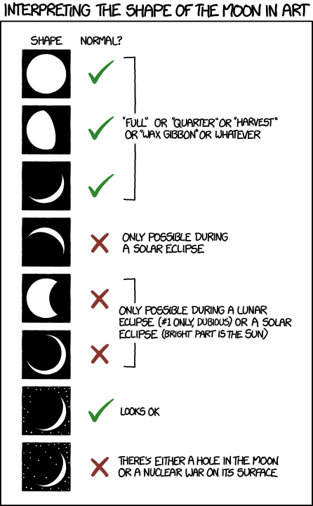 moon_shapes.png