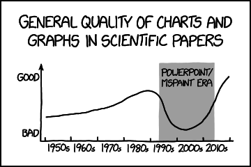 scientific_paper_graph_quality.png