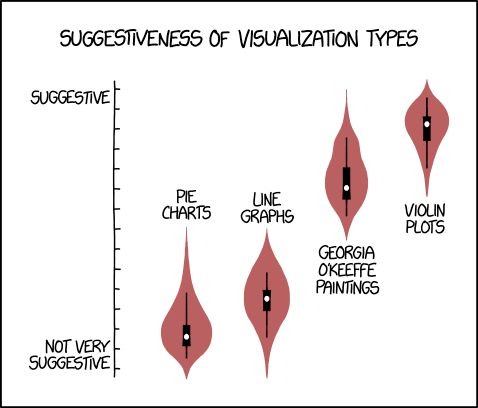 violin_plots.png