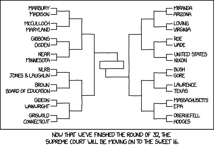 supreme_court_bracket.png