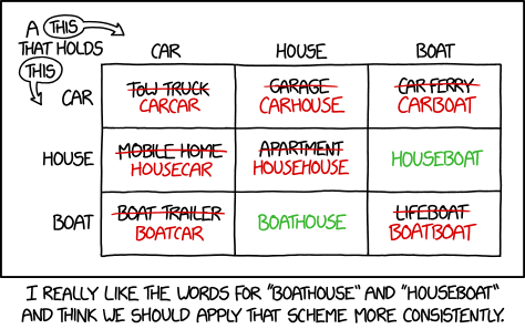 boathouses_and_houseboats.png