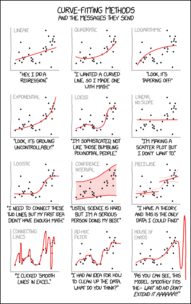 curve_fitting.png