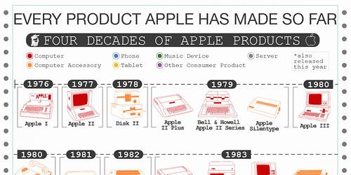 every_product_apple.png