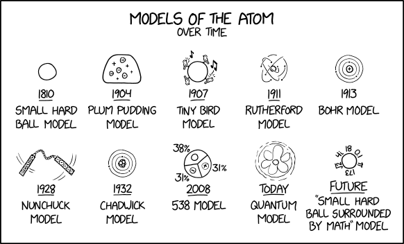models_of_the_atom.png