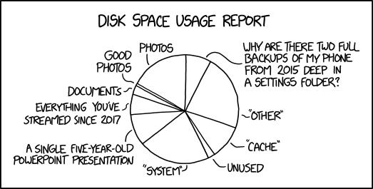 disk_usage.png