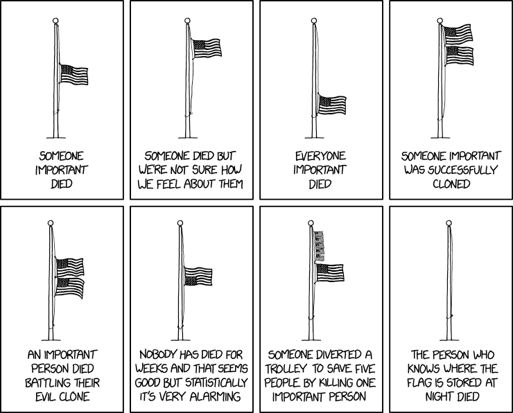 flag_interpretation.png