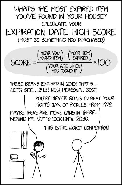 expiration_date_high_score.png