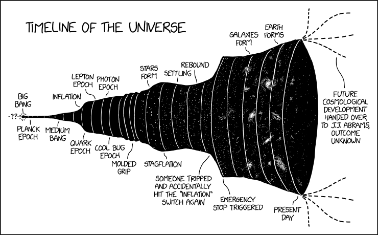 timeline_of_the_universe.png