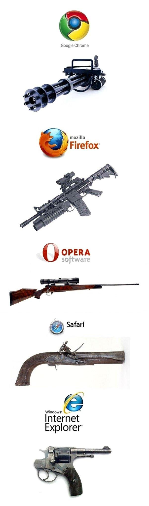 browsers-as-guns.jpg