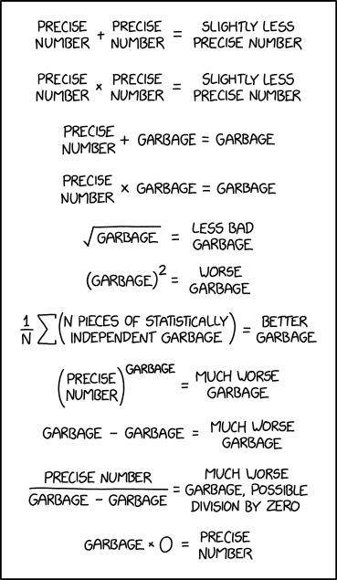 garbage_math.png