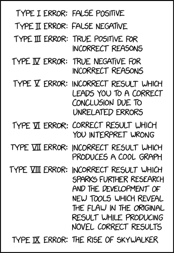 error_types.png