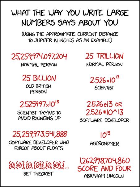 large_number_formats.png