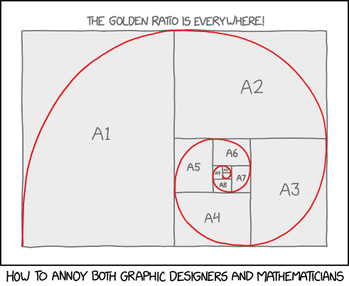 iso_paper_size_golden_spiral.png